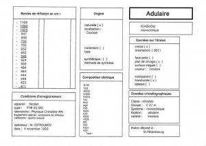 Adulaire. Table (IRS)