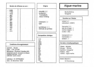 Aiguemarine. Table (IRS)