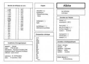 Albite. Orientation 001. Table (IRS)