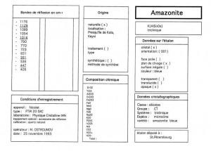 Amazonite. Table Orientation 001