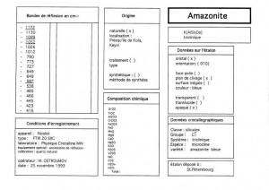 Amazonite. Table. Orientation 010 (IRS)