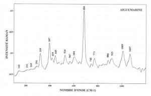 Aiguemarine (FTR)