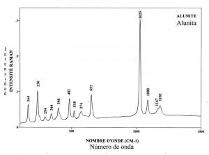 Alunite (FTR)