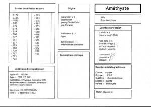 Amethyste. Table (IRS)
