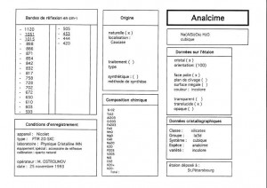 Analcime. Table (IRS)