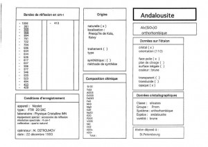 Andalousite. Table (IRS)