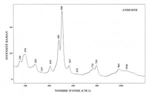 Andesine (FTR)