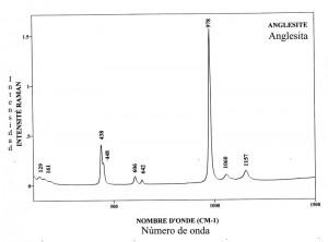 Anglesite (FTR)
