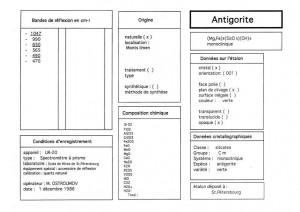 Antigorite. Table (IRS)