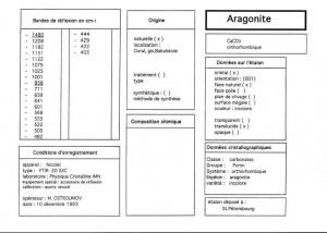 Aragonite. Table (IRS)