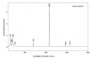 Aragonite (FTR)