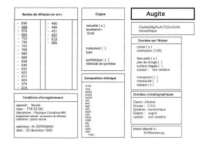 Augite. Table (IRS)