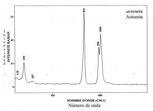 Autunite (FTR)