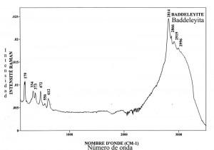 Badeleite (FTR)