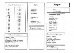 Baryte. Orientation 001. Table (IRS)