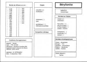 Beryllonite. Table (IRS)
