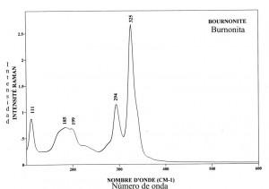 Bournonite (FTR)