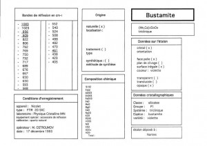 Bustamite. Table (IRS)