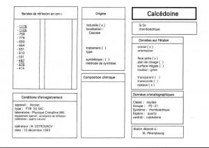 Сalcedoine. Table (IRS)