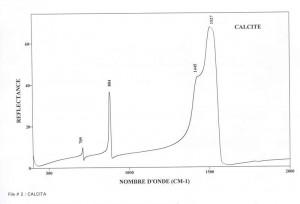 Calcite (IRS)