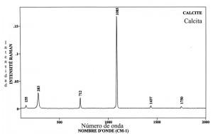 Calcite (FTR)