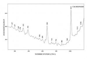Cr-Diopside (FTR)