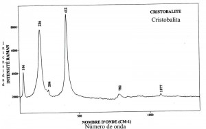 Cristobalite (FTR)