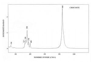 Crocoite (FTR)