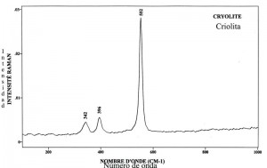 Cryolite (FTR)