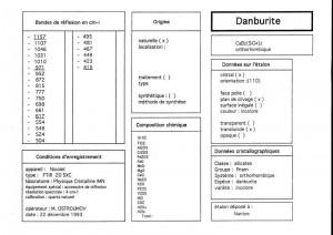 Danburite. Table (IRS)