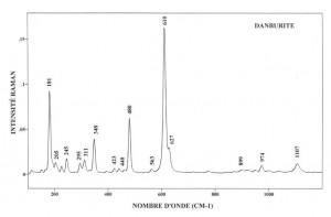 Danburite (FTR)