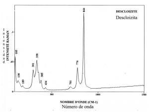 Decloizite (FTR)