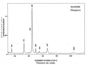 Diaspore (FTR)