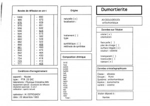 Dumortierite. Table (IRS)