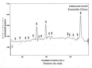 Emeraude gilson (FTR)