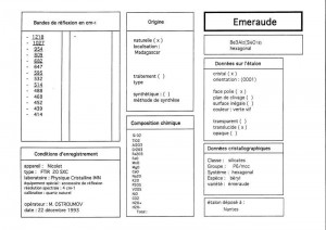 Emeraude mad. Orientation 0001. Table (IRS)