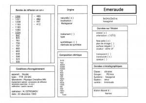 Emeraude mad. Orientation 1010. Table (IRS)