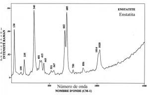 Enstatite (FTR)
