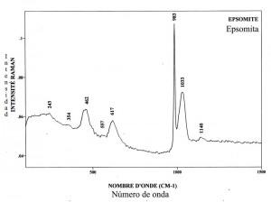 Epsomite (FTR)