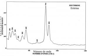 Erythrine (FTR)