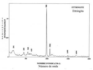 Ettringite (FTR)