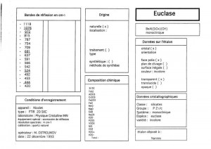 Euclase. Table (IRS)