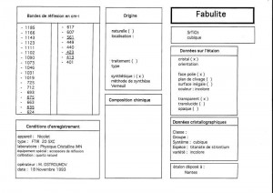 Fabulite. Table (IRS)