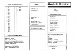 Fianite Oxyde de Zirconium. Table (IRS)