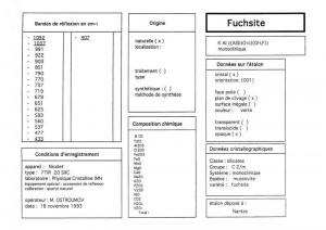 Fuchsite. Table (IRS)