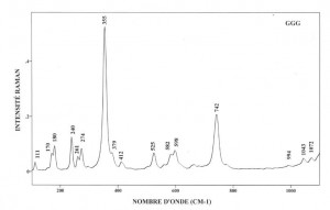 GGG Gadolinium Gallium Garnet (FTR)