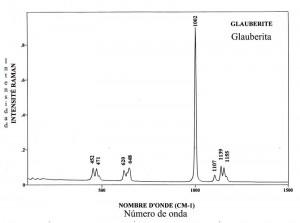 Glauberite (FTR)
