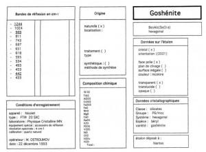 Goshenite. Table (IRS)