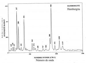 Hambergite (FTR)