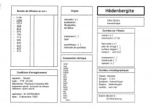 Hedenbergite. Table (IRS)